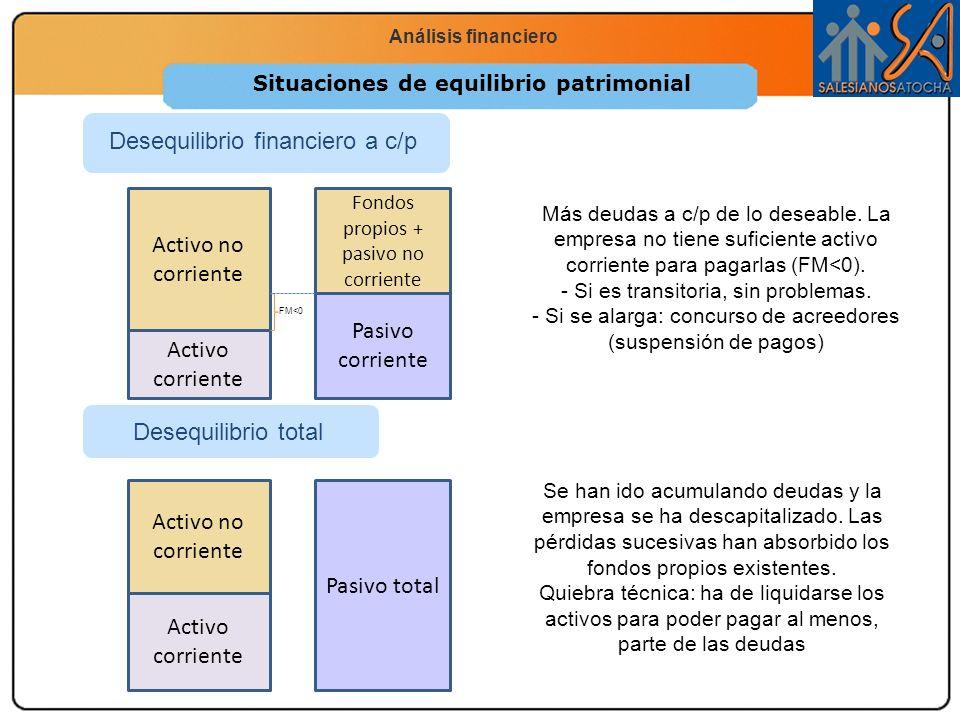 Economía 2.º Bachillerato La función productiva Análisis financiero Situaciones de equilibrio patrimonial Desequilibrio total Desequilibrio financiero