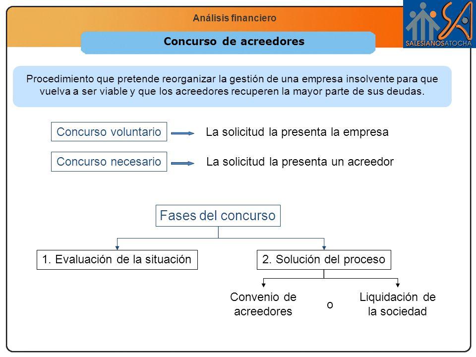 Economía 2.º Bachillerato La función productiva Análisis financiero Concurso de acreedores Procedimiento que pretende reorganizar la gestión de una em