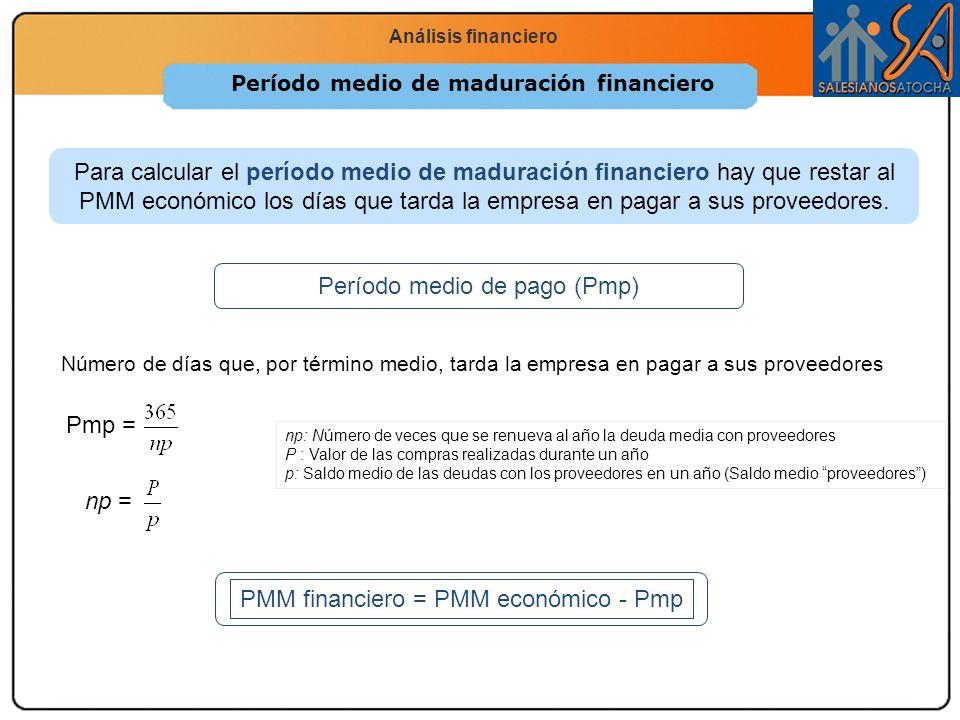 Economía 2.º Bachillerato La función productiva Análisis financiero Período medio de maduración financiero Período medio de pago (Pmp) Pmp = Número de