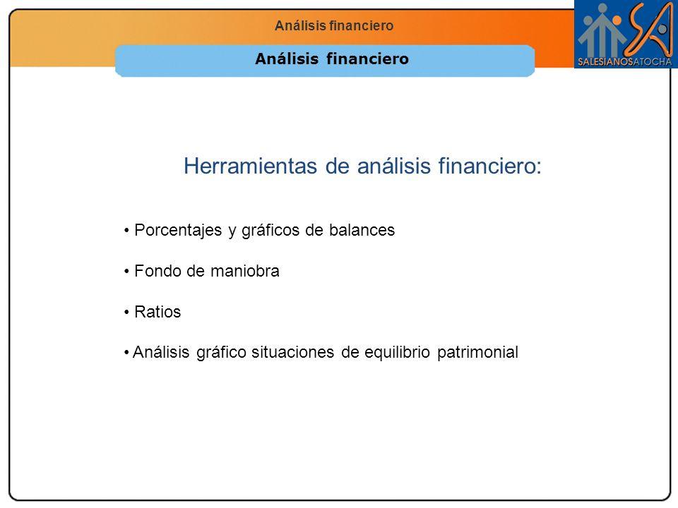 Economía 2.º Bachillerato La función productiva Análisis financiero Herramientas de análisis financiero: Porcentajes y gráficos de balances Fondo de m