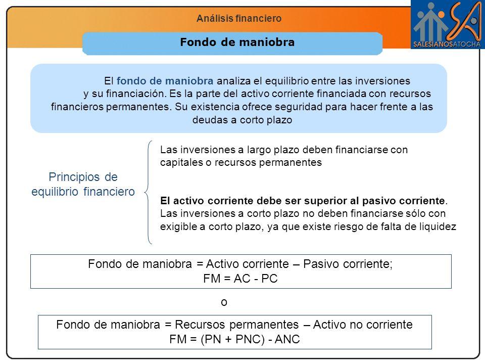 Economía 2.º Bachillerato La función productiva Análisis financiero Inmovilizado Fondo de maniobra Activo corriente Pasivo corriente (exigible a corto plazo) Pasivo no corriente (exigible a largo plazo Patrimonio neto (fondos propios) Activo no corriente Activo corriente Recursos permanentes Fondo de maniobra Fondo de maniobra positivo AC >PC El activo corriente es superior al pasivo corriente La empresa tiene estabilidad financiera: con el activo corriente de que dispone tiene suficiente para hacer frente a sus deudas a corto plazo, y aún le sobra