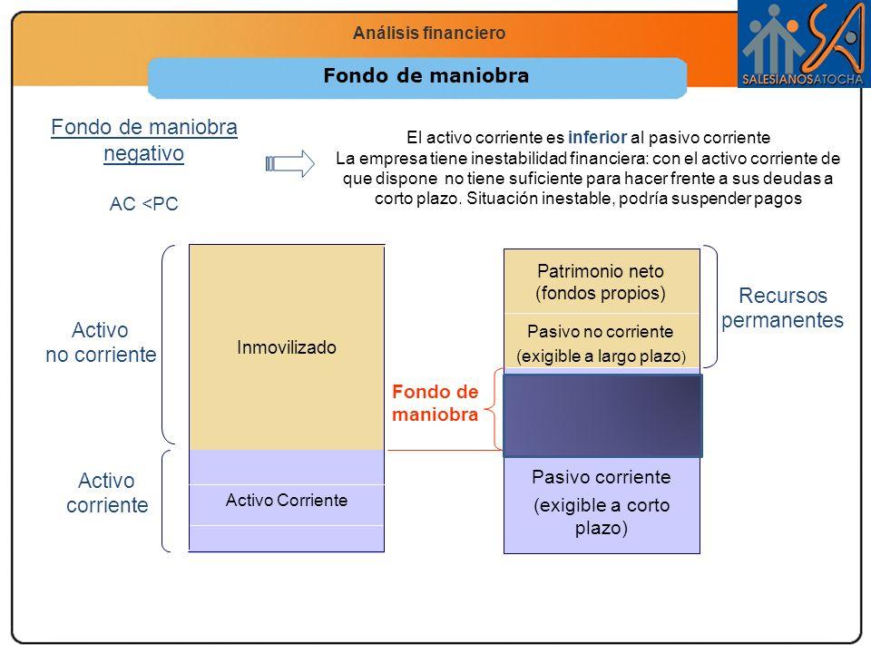 Economía 2.º Bachillerato La función productiva Análisis financiero Fondo de maniobra Pasivo corriente Pasivo no corriente Patrimonio neto Activo no corriente Activo corriente Suspensión de pagos Opciones para evitarla Renegociar la deuda Vender inmovilizado Fondo de maniobra negativo