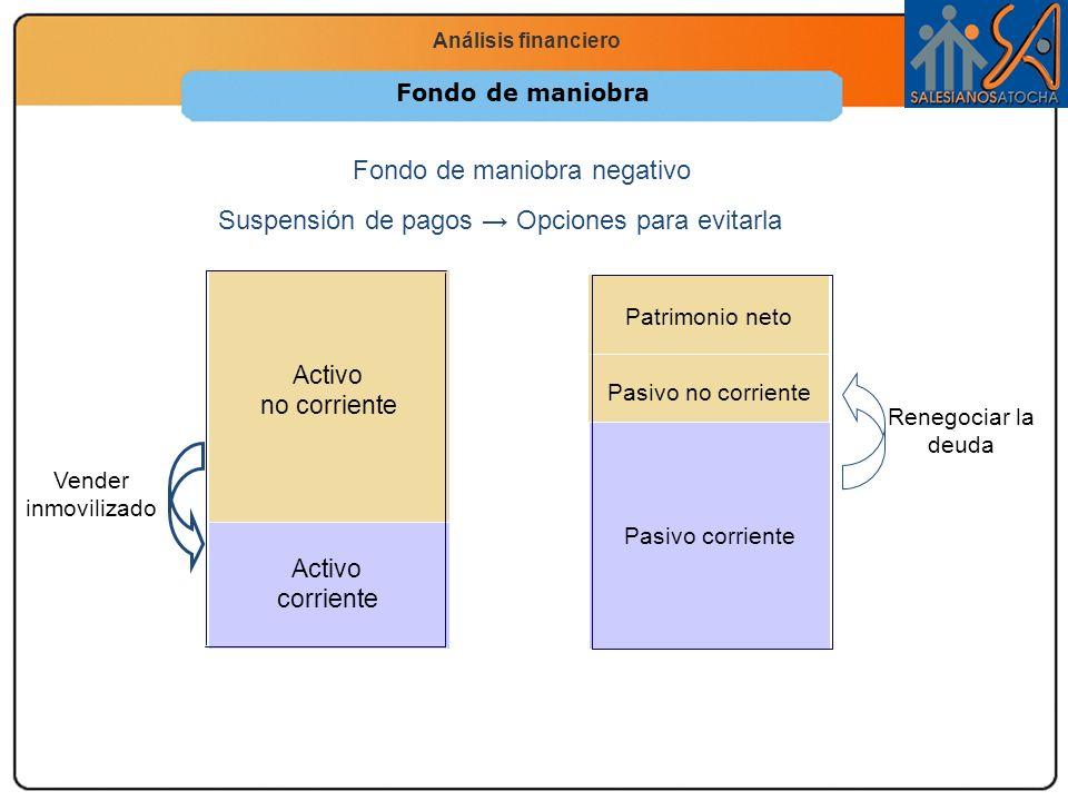Economía 2.º Bachillerato La función productiva Análisis financiero Fondo de maniobra Pasivo corriente Pasivo no corriente Patrimonio neto Activo no c