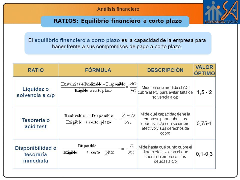 Economía 2.º Bachillerato La función productiva Análisis financiero RATIOS: Equilibrio financiero a corto plazo El equilibrio financiero a corto plazo