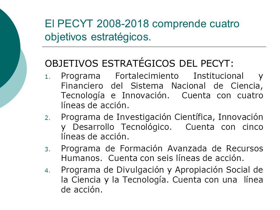 El PECYT 2008-2018 comprende cuatro objetivos estratégicos. OBJETIVOS ESTRATÉGICOS DEL PECYT: 1. Programa Fortalecimiento Institucional y Financiero d