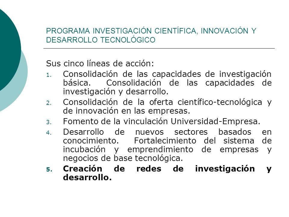 PROGRAMA INVESTIGACIÓN CIENTÍFICA, INNOVACIÓN Y DESARROLLO TECNOLÓGICO Sus cinco líneas de acción: 1. Consolidación de las capacidades de investigació
