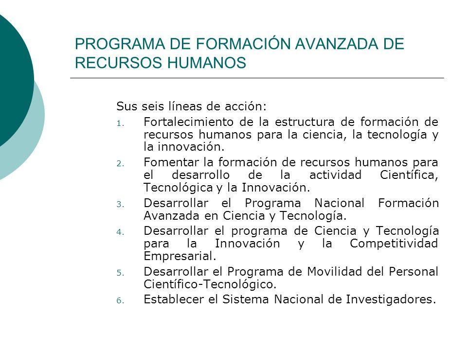 PROGRAMA DE FORMACIÓN AVANZADA DE RECURSOS HUMANOS Sus seis líneas de acción: 1. Fortalecimiento de la estructura de formación de recursos humanos par