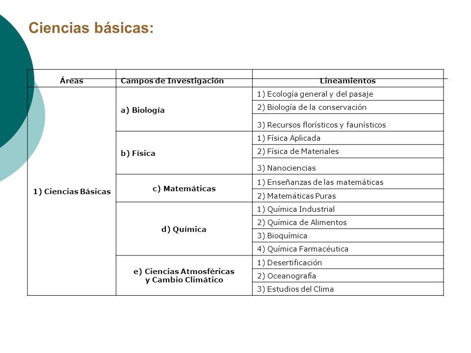 ÁreasCampos de InvestigaciónLineamientos 2) Ciencias Aplicadas e I+D a) Salud y Biomedicina1) Enfermedades Tropicales b) Medio Ambiente y Recursos Naturales 1) Estudios de Calidad Ambiental 2) Biodiversidad 3) Ecosistemas Costeros y Marinos 4) Ecosistemas Insulares y Recursos Forestales c) Biotecnología y Recursos Genéticos 1) Biotecnología Vegetal 2) Biotecnología Animal 3) Biotecnología Farmacéutica 4) Biotecnología Médica 5) Genómica y Proteómica d) Producción Sostenible y Seguridad Alimentaria 1) Mejoramiento de variedades de cultivos 2) Tecnologías de producción animal 3) Tecnología de Alimentos 4) Recursos Pesqueros e) Energía y Biocombustibles 1) Energías Renovables 2) Biocombustibles Ciencias Aplicadas e I + D: