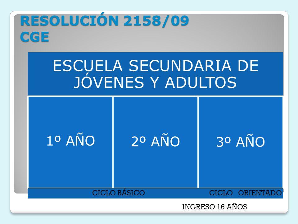 RESOLUCIÓN 2158/09 CGE ESCUELA SECUNDARIA DE JÓVENES Y ADULTOS 1º AÑO 2º AÑO 3º AÑO CICLO BÁSICO CICLO ORIENTADO INGRESO 16 AÑOS