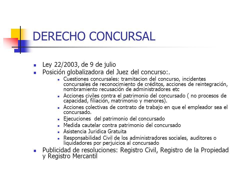 DERECHO CONCURSAL Ley 22/2003, de 9 de julio Posición globalizadora del Juez del concurso:. Cuestiones concursales: tramitacion del concurso, incident
