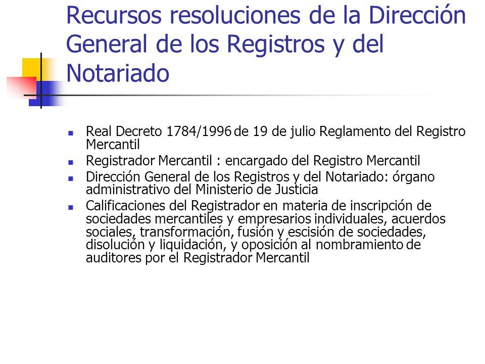 Recursos resoluciones de la Dirección General de los Registros y del Notariado Real Decreto 1784/1996 de 19 de julio Reglamento del Registro Mercantil