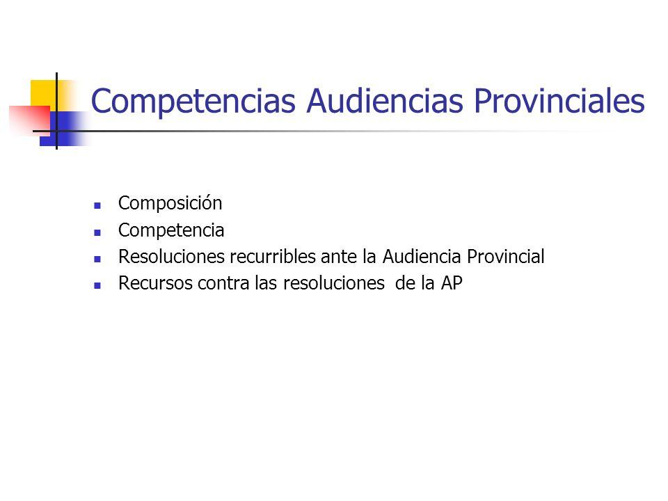 Competencias Audiencias Provinciales Composición Competencia Resoluciones recurribles ante la Audiencia Provincial Recursos contra las resoluciones de
