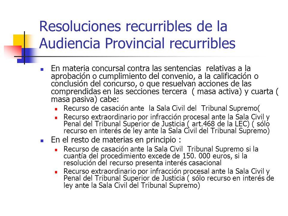 Resoluciones recurribles de la Audiencia Provincial recurribles En materia concursal contra las sentencias relativas a la aprobación o cumplimiento de