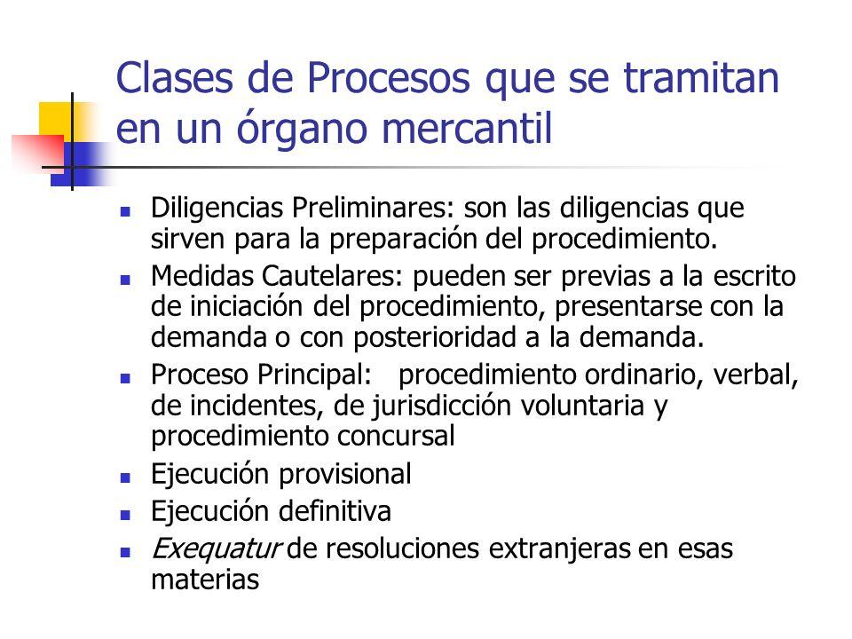 Clases de Procesos que se tramitan en un órgano mercantil Diligencias Preliminares: son las diligencias que sirven para la preparación del procedimien
