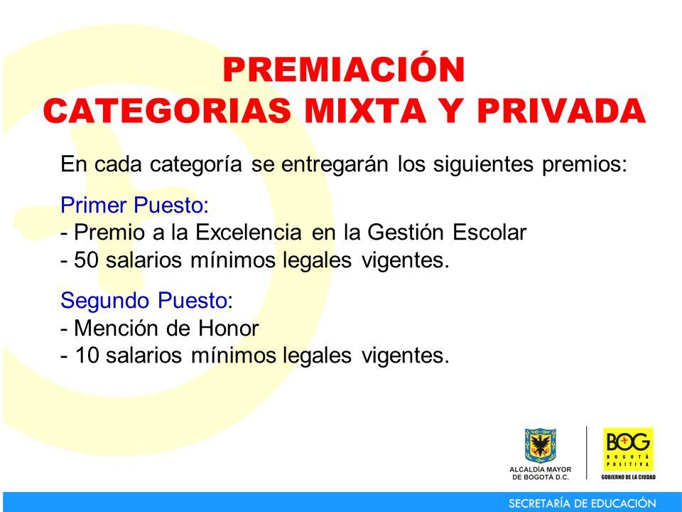 PREMIACIÓN CATEGORIAS MIXTA Y PRIVADA En cada categoría se entregarán los siguientes premios: Primer Puesto: - Premio a la Excelencia en la Gestión Es