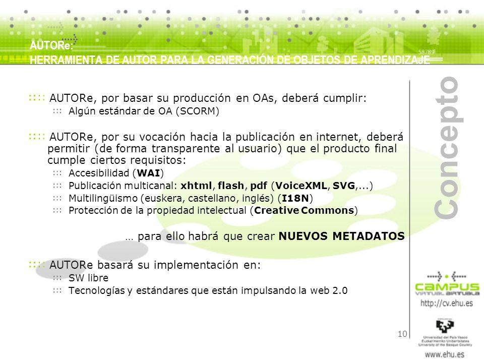 10 Concepto AUTORe, por basar su producción en OAs, deberá cumplir: Algún estándar de OA (SCORM) AUTORe, por su vocación hacia la publicación en inter