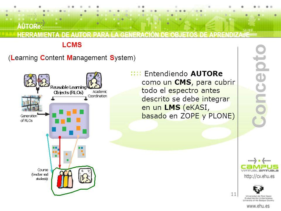 11 Entendiendo AUTORe como un CMS, para cubrir todo el espectro antes descrito se debe integrar en un LMS (eKASI, basado en ZOPE y PLONE) Concepto LCM