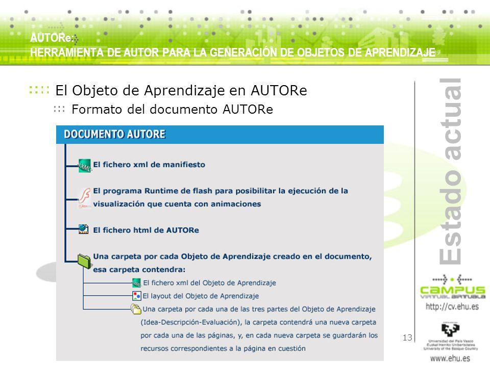 13 Estado actual AUTORe: HERRAMIENTA DE AUTOR PARA LA GENERACIÓN DE OBJETOS DE APRENDIZAJE El Objeto de Aprendizaje en AUTORe Formato del documento AU