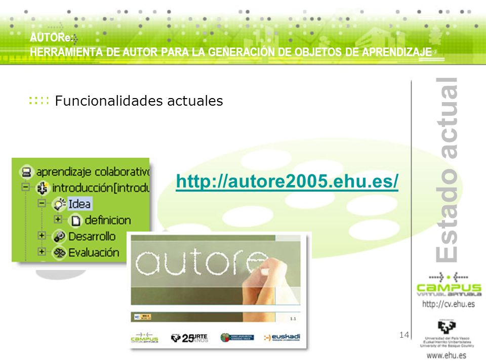 14 Estado actual AUTORe: HERRAMIENTA DE AUTOR PARA LA GENERACIÓN DE OBJETOS DE APRENDIZAJE Funcionalidades actuales http://autore2005.ehu.es/