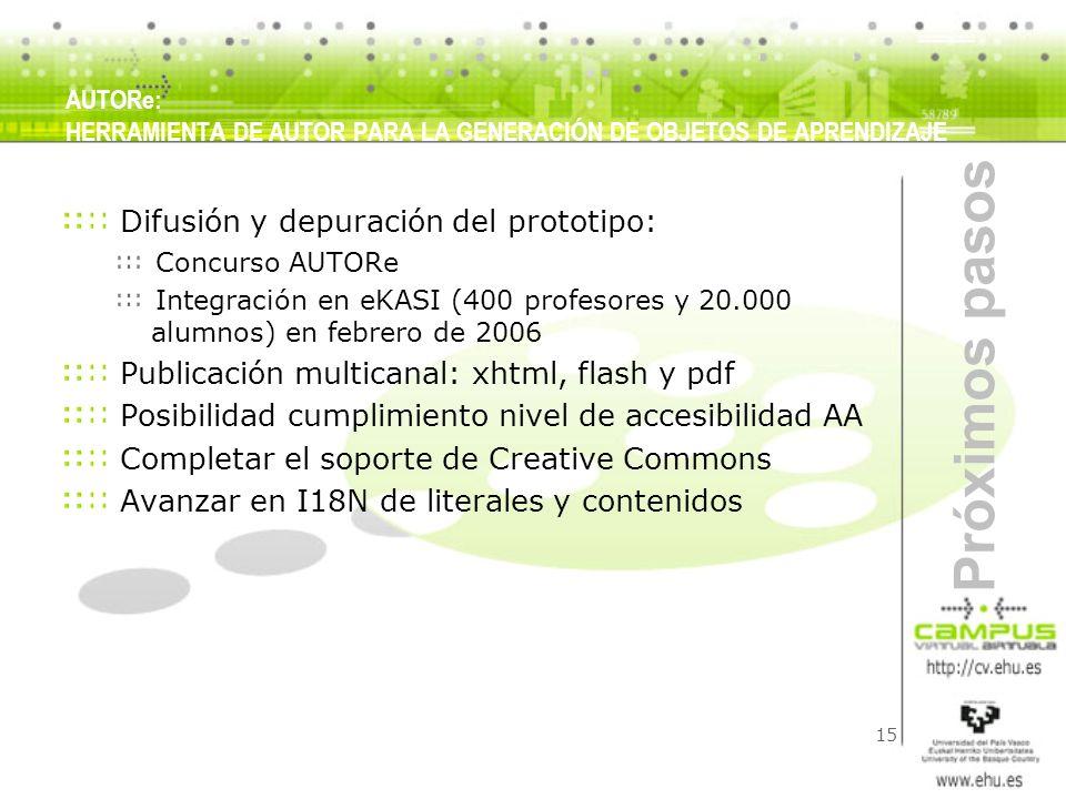15 Próximos pasos Difusión y depuración del prototipo: Concurso AUTORe Integración en eKASI (400 profesores y 20.000 alumnos) en febrero de 2006 Publi
