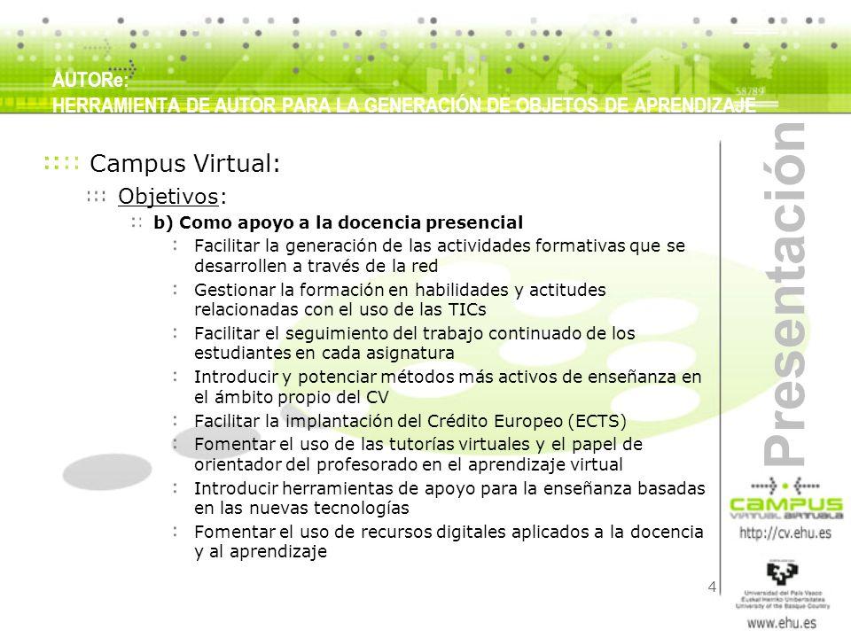 4 Presentación AUTORe: HERRAMIENTA DE AUTOR PARA LA GENERACIÓN DE OBJETOS DE APRENDIZAJE Campus Virtual: Objetivos: b) Como apoyo a la docencia presen