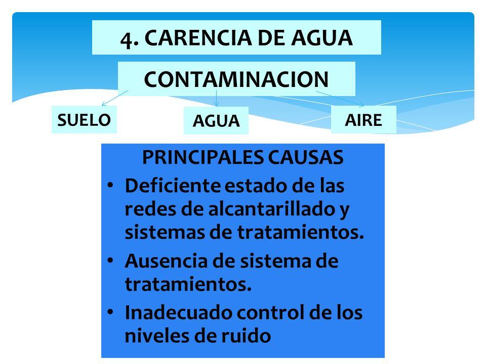 CONTAMINACION SUELO AGUA AIRE PRINCIPALES CAUSAS Deficiente estado de las redes de alcantarillado y sistemas de tratamientos. Ausencia de sistema de t