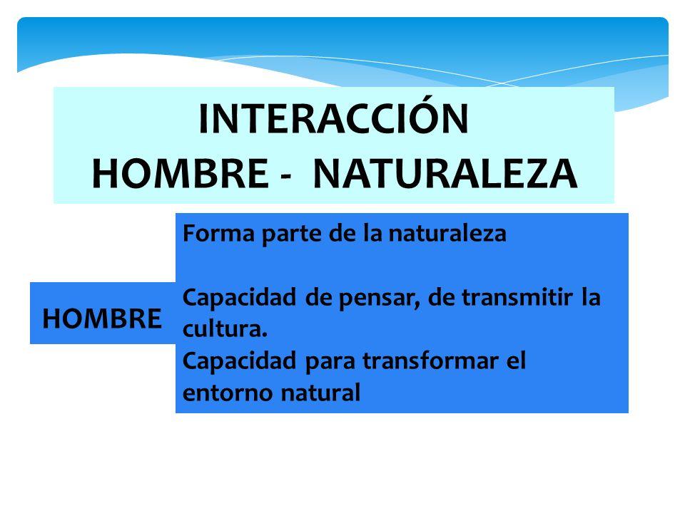 HOMBRE- NATURALEZA SIGLO XX REVOL.