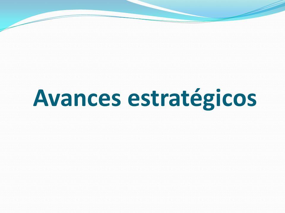 FODA del Comité Fortalezas: Hay una intención definida de apoyo por parte de los dirigentes de la ACI-Américas.