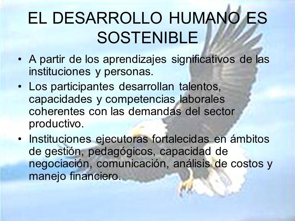 EL DESARROLLO HUMANO ES SOSTENIBLE A partir de los aprendizajes significativos de las instituciones y personas.