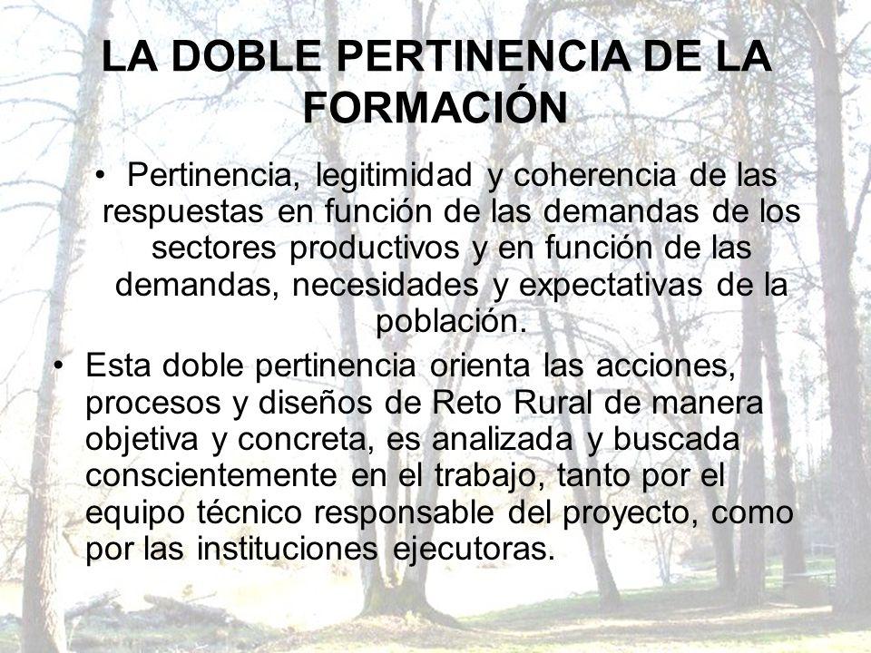 LA DOBLE PERTINENCIA DE LA FORMACIÓN Pertinencia, legitimidad y coherencia de las respuestas en función de las demandas de los sectores productivos y en función de las demandas, necesidades y expectativas de la población.