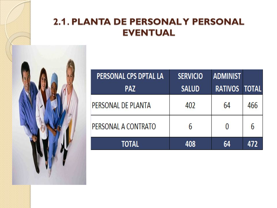 2. 1. PLANTA DE PERSONAL Y PERSONAL EVENTUAL
