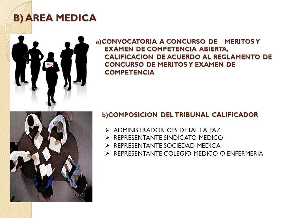 a)CONVOCATORIA A CONCURSO DE MERITOS Y EXAMEN DE COMPETENCIA ABIERTA, CALIFICACION DE ACUERDO AL REGLAMENTO DE CONCURSO DE MERITOS Y EXAMEN DE COMPETENCIA b)COMPOSICION DEL TRIBUNAL CALIFICADOR ADMINISTRADOR CPS DPTAL LA PAZ REPRESENTANTE SINDICATO MEDICO REPRESENTANTE SOCIEDAD MEDICA REPRESENTANTE COLEGIO MEDICO O ENFERMERIA B) AREA MEDICA