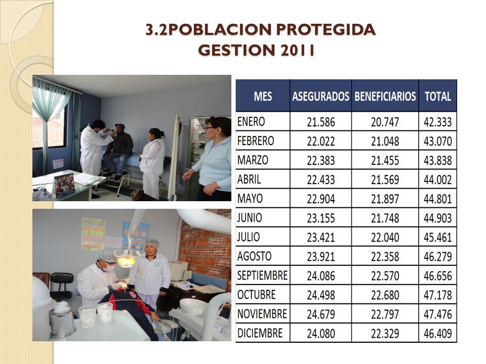 3.2POBLACION PROTEGIDA GESTION 2011 3.2POBLACION PROTEGIDA GESTION 2011