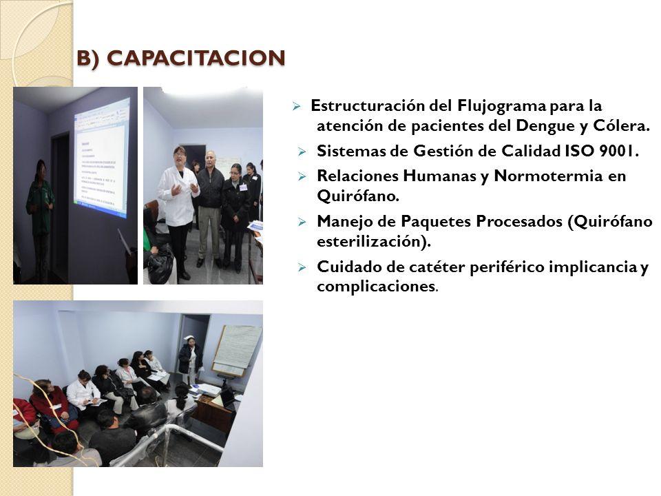 B) CAPACITACION B) CAPACITACION.