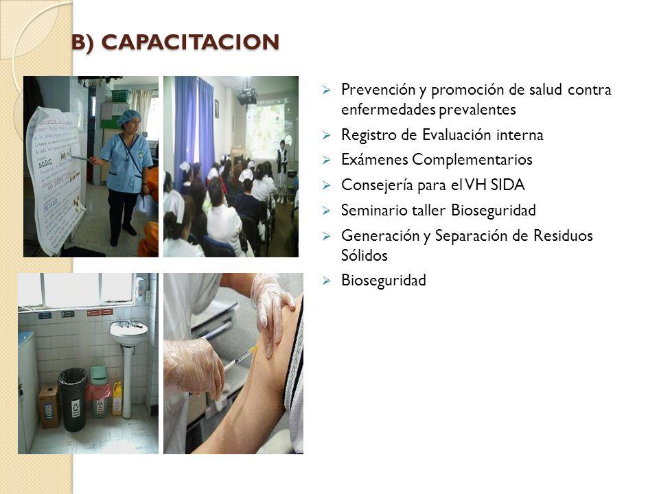 B) CAPACITACION B) CAPACITACION Prevención y promoción de salud contra enfermedades prevalentes Registro de Evaluación interna Exámenes Complementarios Consejería para el VH SIDA Seminario taller Bioseguridad Generación y Separación de Residuos Sólidos Bioseguridad