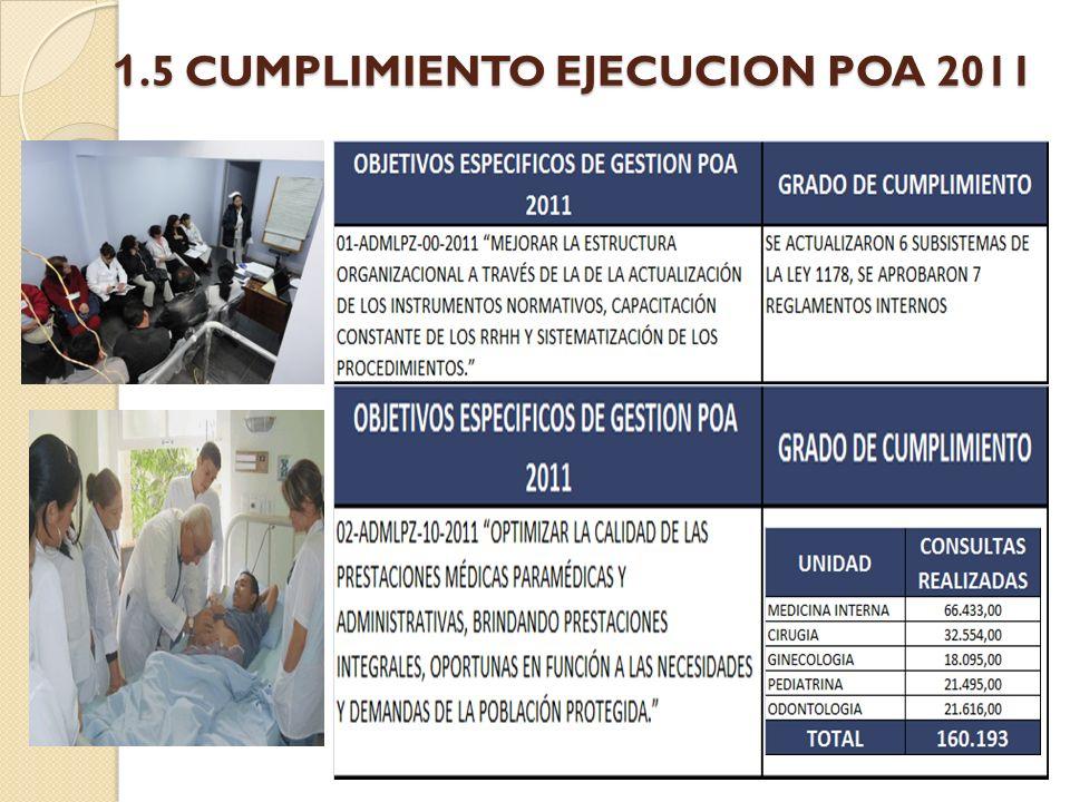 1.5 CUMPLIMIENTO EJECUCION POA 2011