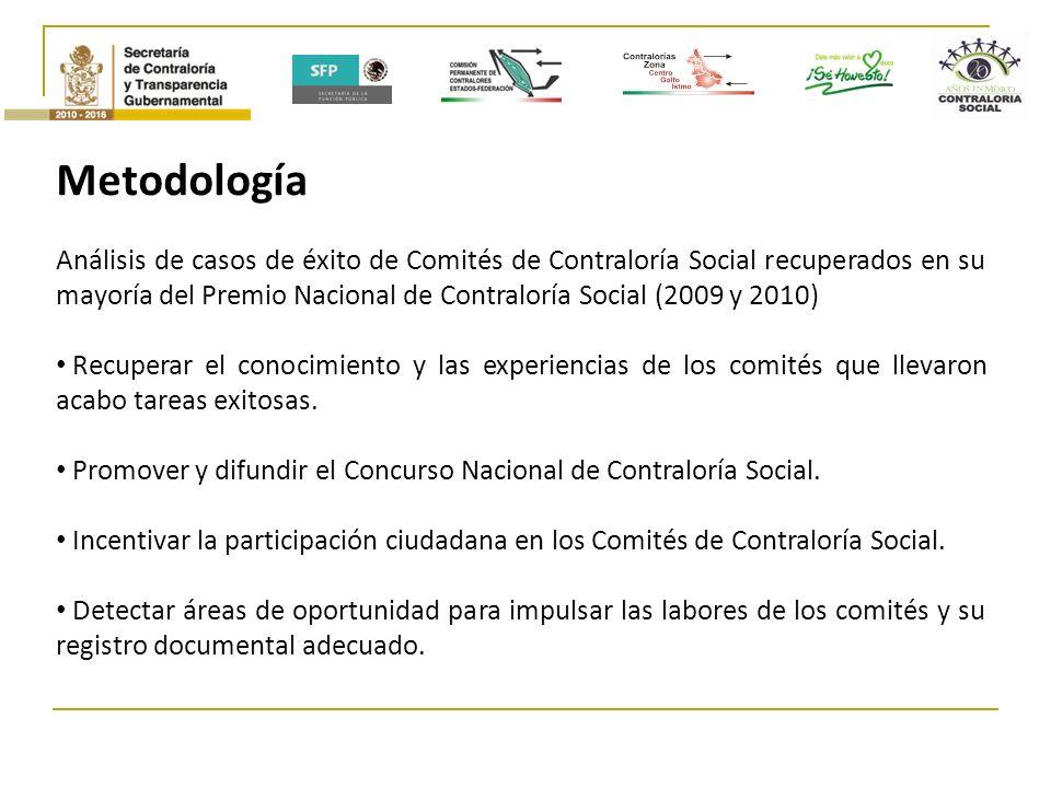 Metodología Análisis de casos de éxito de Comités de Contraloría Social recuperados en su mayoría del Premio Nacional de Contraloría Social (2009 y 2010) Recuperar el conocimiento y las experiencias de los comités que llevaron acabo tareas exitosas.
