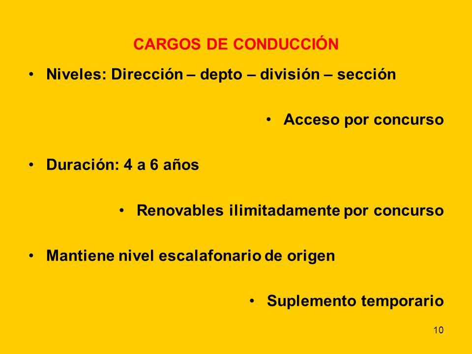 10 CARGOS DE CONDUCCIÓN Niveles: Dirección – depto – división – sección Acceso por concurso Duración: 4 a 6 años Renovables ilimitadamente por concurso Mantiene nivel escalafonario de origen Suplemento temporario