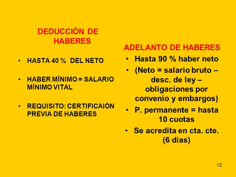 12 DEDUCCIÓN DE HABERES HASTA 40 % DEL NETO HABER MÍNIMO = SALARIO MÍNIMO VITAL REQUISITO: CERTIFICAIÓN PREVIA DE HABERES ADELANTO DE HABERES Hasta 90 % haber neto (Neto = salario bruto – desc.
