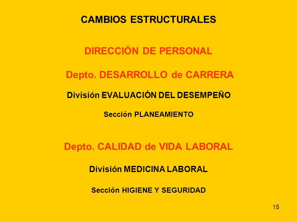 15 CAMBIOS ESTRUCTURALES DIRECCIÓN DE PERSONAL Depto.