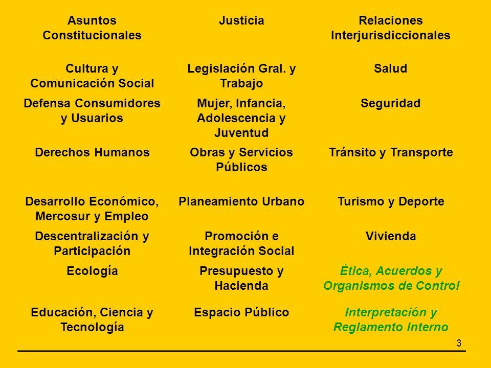 3 Asuntos Constitucionales JusticiaRelaciones Interjurisdiccionales Cultura y Comunicación Social Legislación Gral.