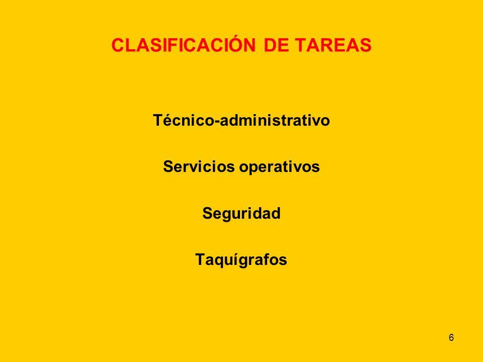 6 CLASIFICACIÓN DE TAREAS Técnico-administrativo Servicios operativos Seguridad Taquígrafos