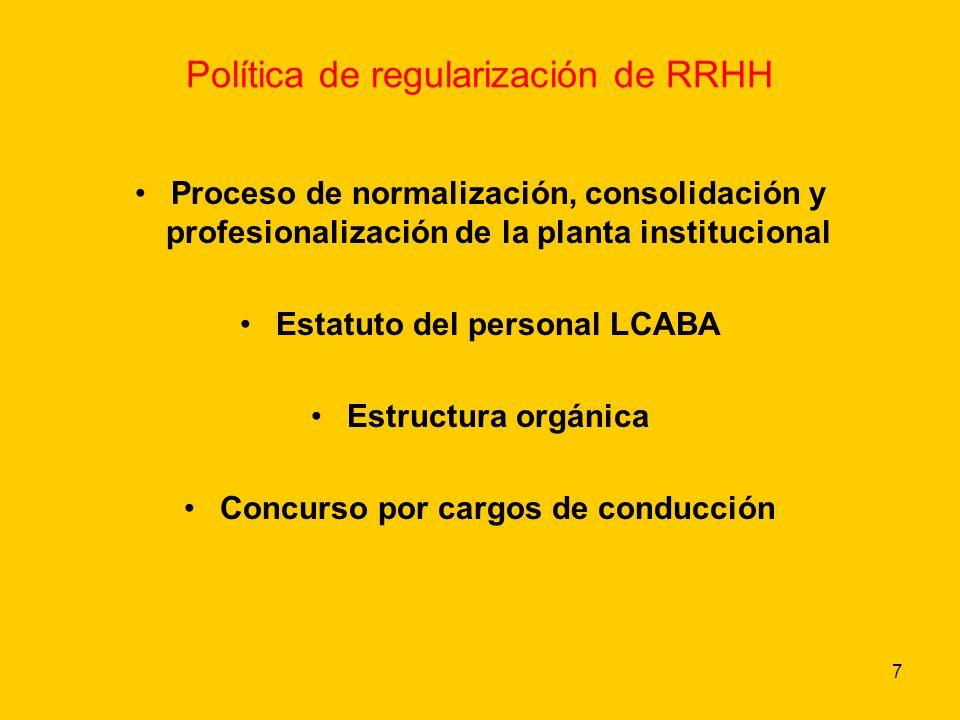 7 Política de regularización de RRHH Proceso de normalización, consolidación y profesionalización de la planta institucional Estatuto del personal LCABA Estructura orgánica Concurso por cargos de conducción