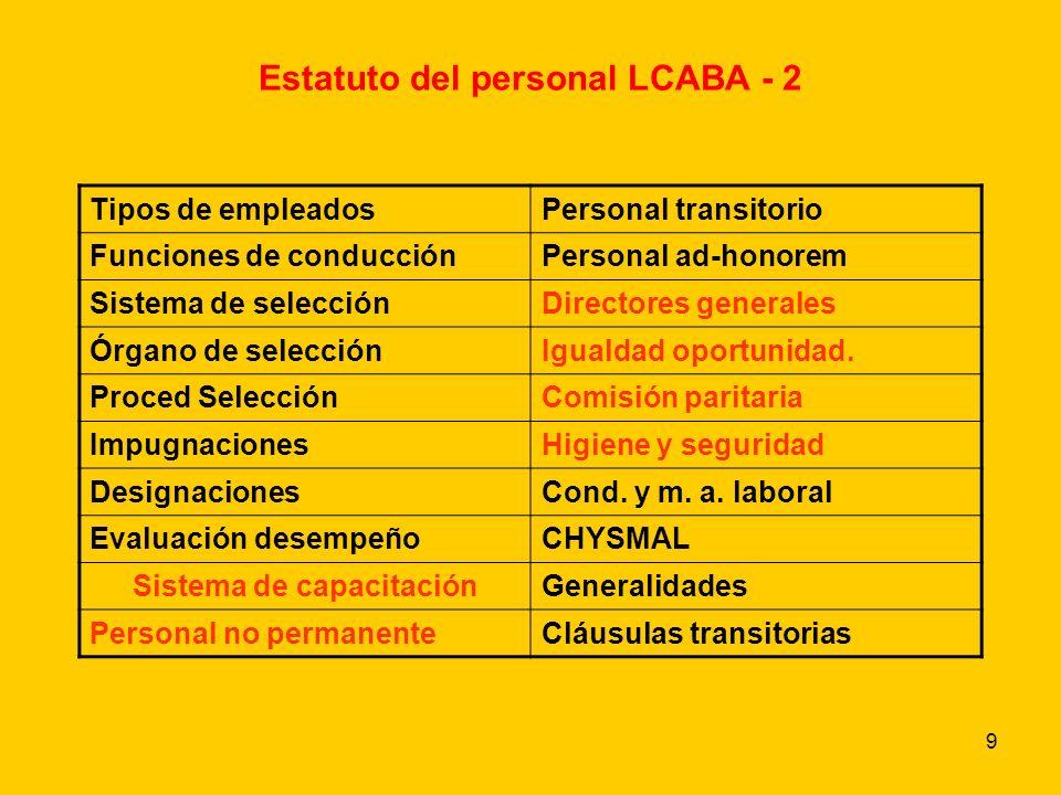 9 Estatuto del personal LCABA - 2 Tipos de empleadosPersonal transitorio Funciones de conducciónPersonal ad-honorem Sistema de selecciónDirectores generales Órgano de selecciónIgualdad oportunidad.