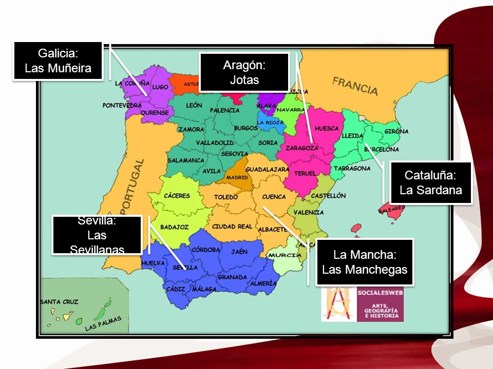 Cataluña: La Sardana Cataluña: La Sardana La Mancha: Las Manchegas La Mancha: Las Manchegas Galicia: Las Muñeira Galicia: Las Muñeira Aragón: Jotas Ar