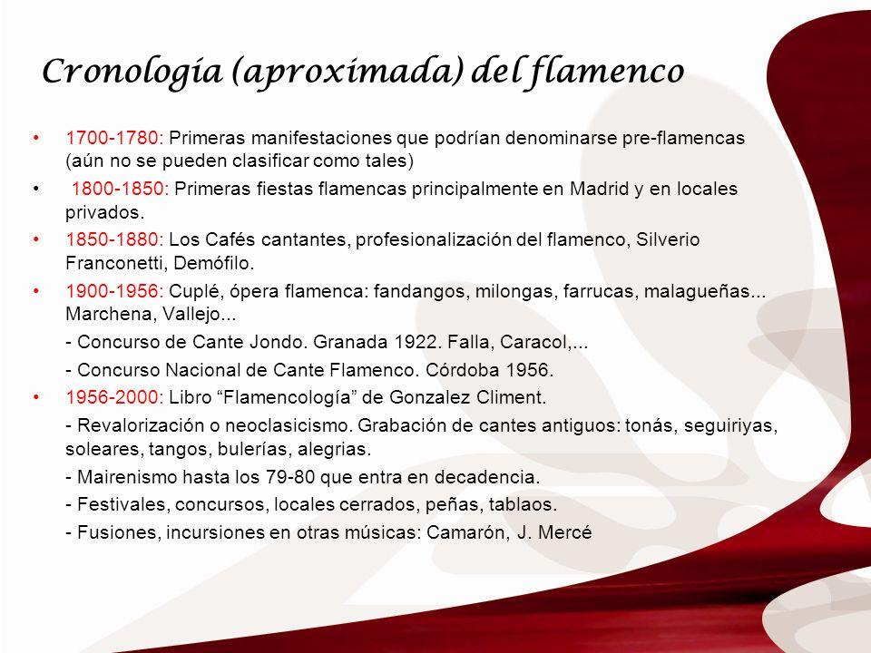 Cronología (aproximada) del flamenco 1700-1780: Primeras manifestaciones que podrían denominarse pre-flamencas (aún no se pueden clasificar como tales