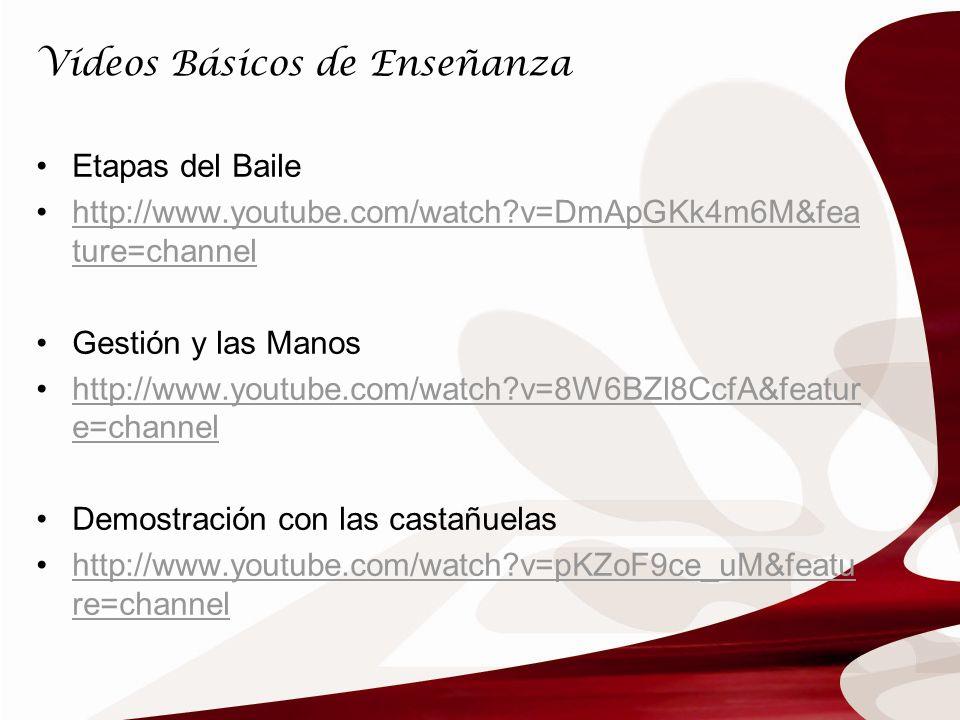 Vídeos Básicos de Enseñanza Etapas del Baile http://www.youtube.com/watch?v=DmApGKk4m6M&fea ture=channelhttp://www.youtube.com/watch?v=DmApGKk4m6M&fea