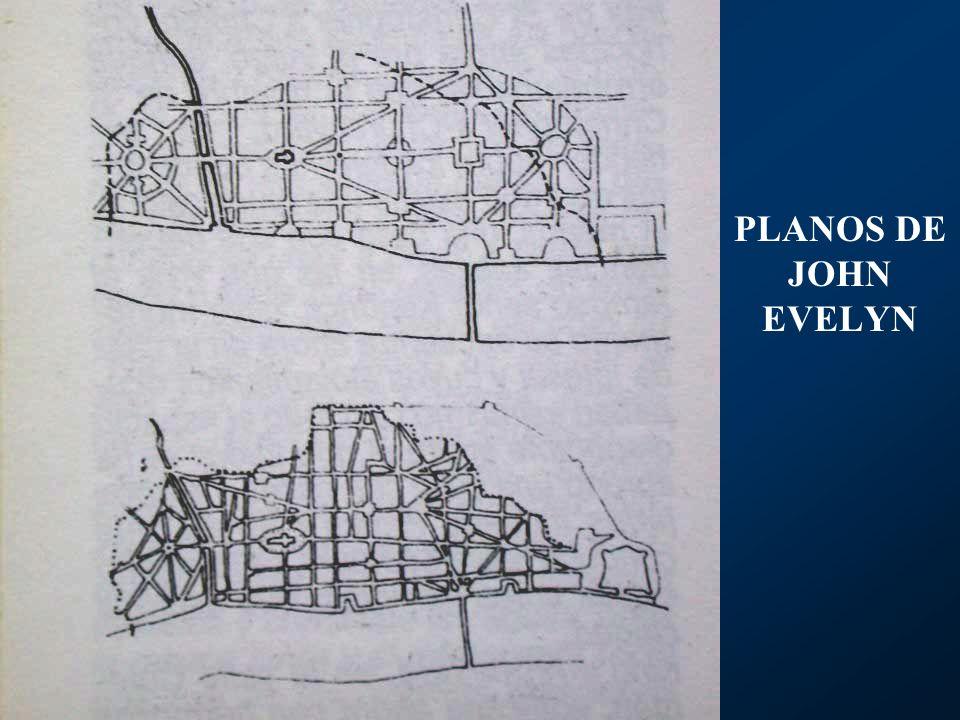 PLANOS DE JOHN EVELYN