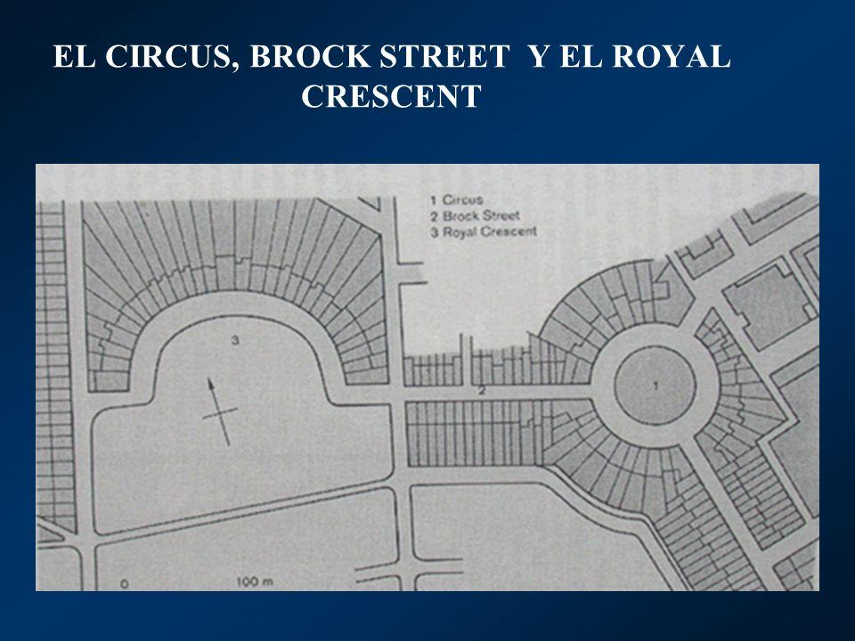 EL CIRCUS, BROCK STREET Y EL ROYAL CRESCENT