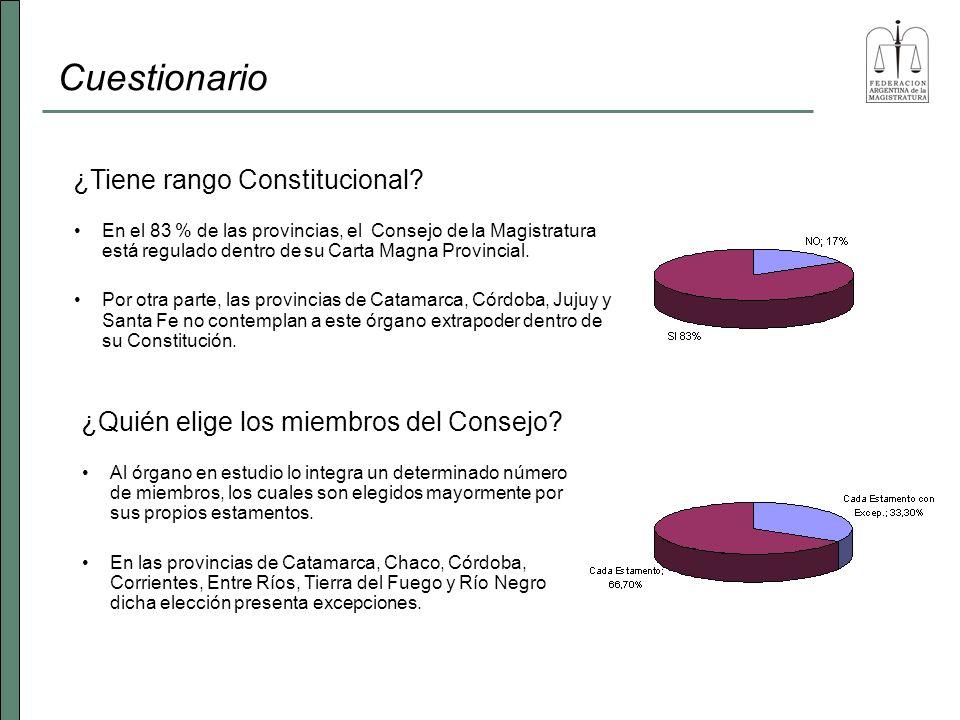 Cuestionario En el 83 % de las provincias, el Consejo de la Magistratura está regulado dentro de su Carta Magna Provincial. Por otra parte, las provin